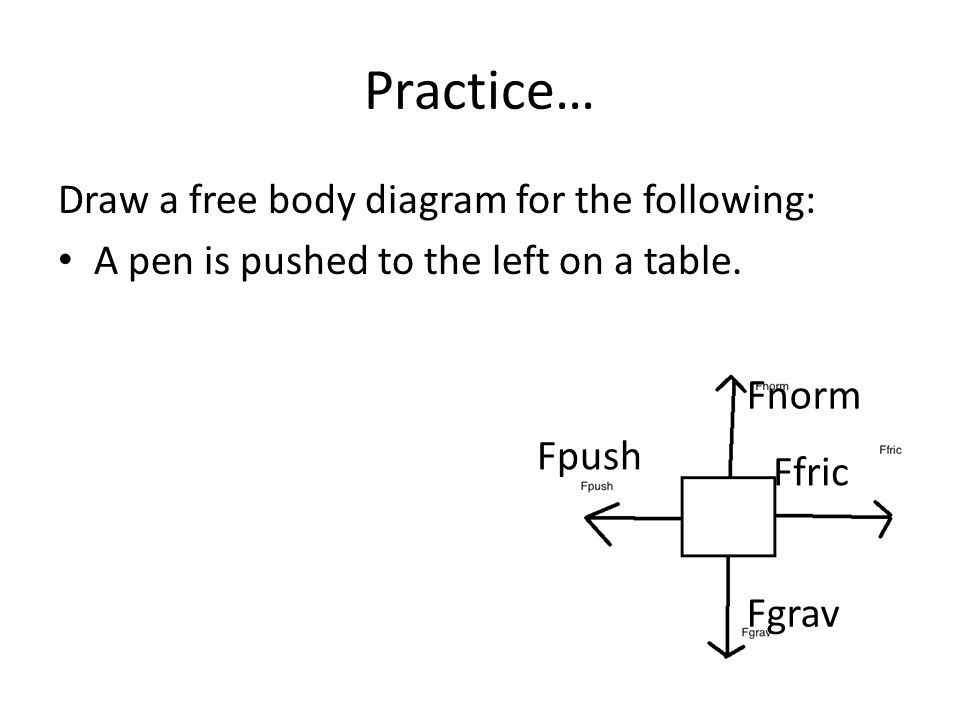 Practice… Draw a free body diagram for the following:
