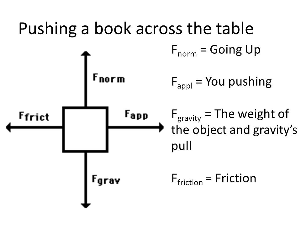 Pushing a book across the table