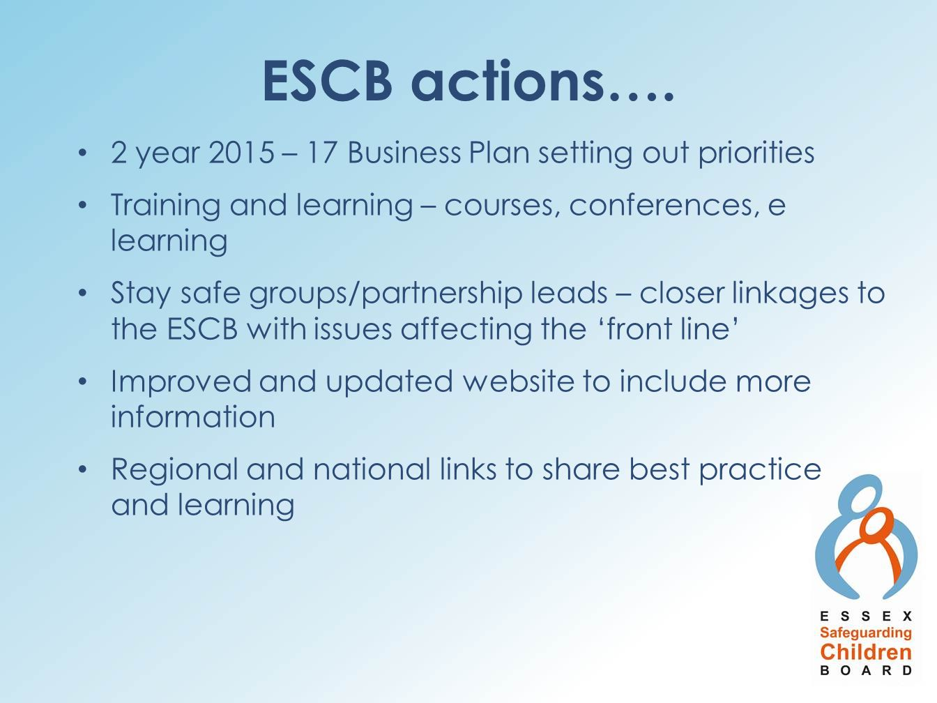 ESCB actions…. 2 year 2015 – 17 Business Plan setting out priorities