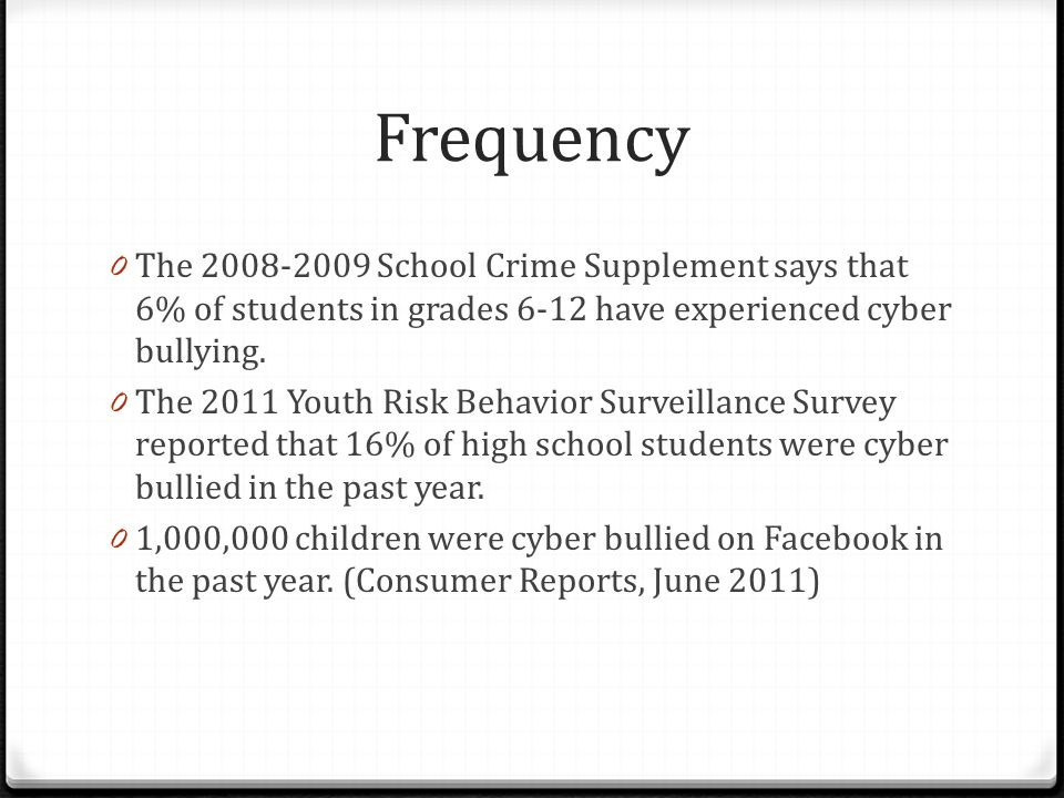 Frequency The School Crime Supplement says that 6% of students in grades 6-12 have experienced cyber bullying.
