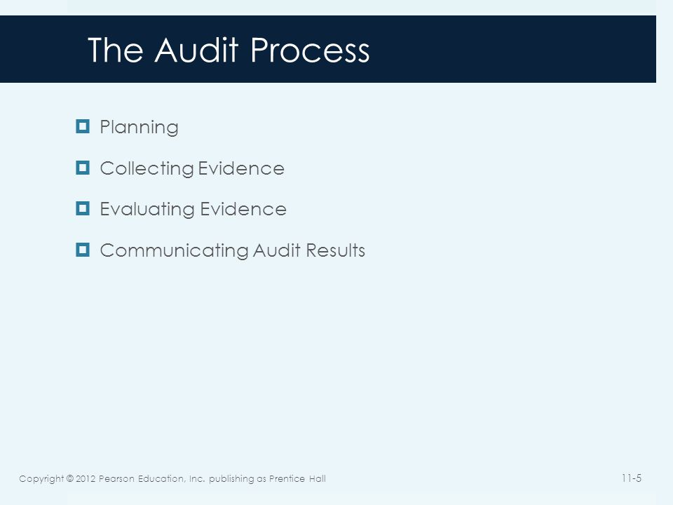 The Audit Process Planning Collecting Evidence Evaluating Evidence