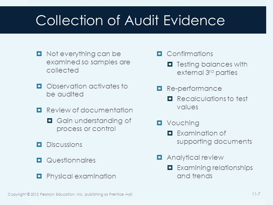 Collection of Audit Evidence