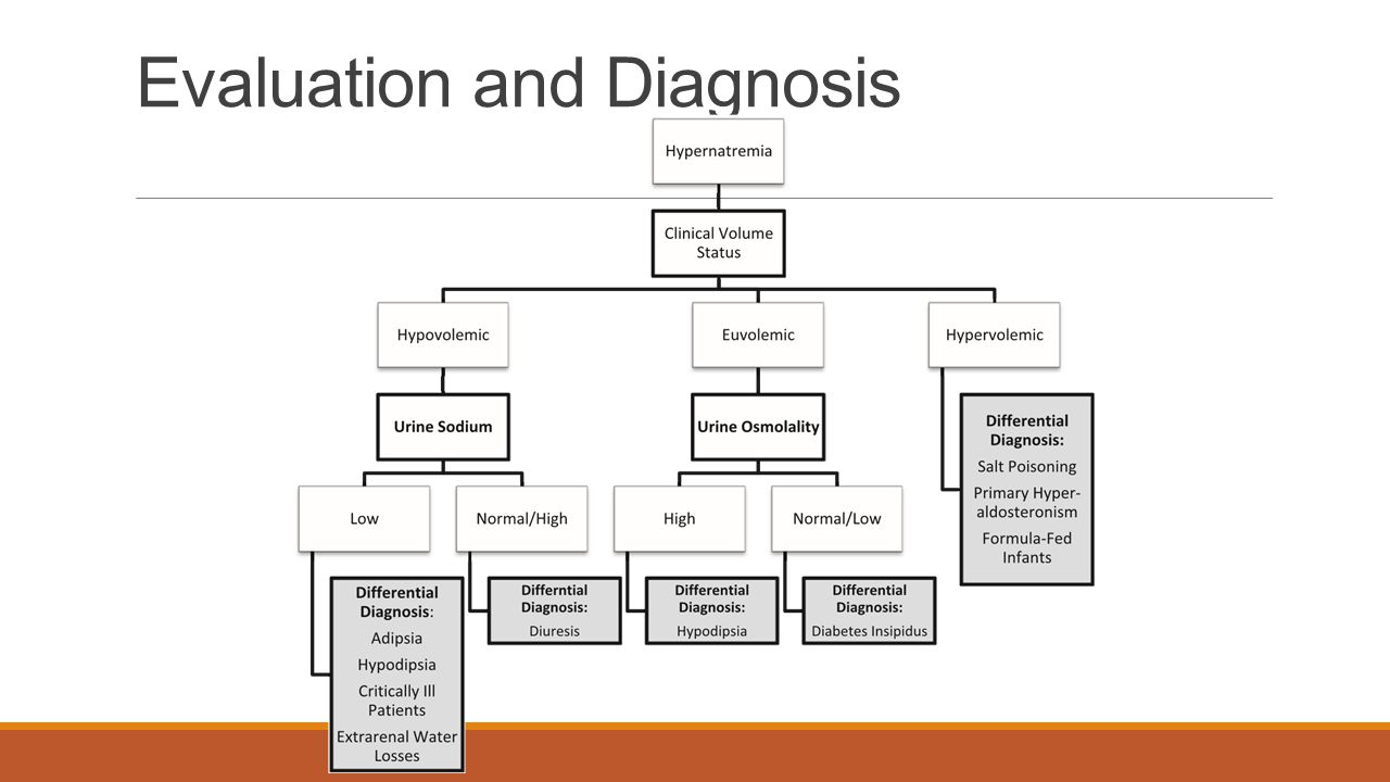 Electrolyte disorders - ppt download