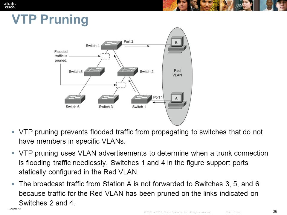 chapter 2 implementing vlans in campus networks ppt download rh slideplayer com Cisco Config Cisco Switch