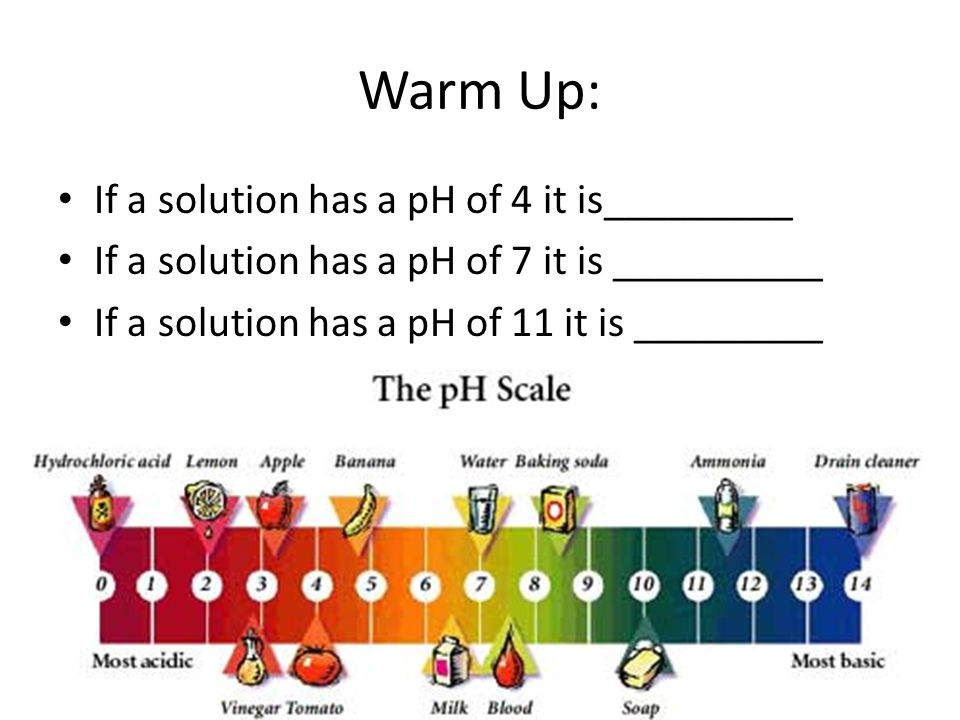 Warm Up: If a solution has a pH of 4 it is_________
