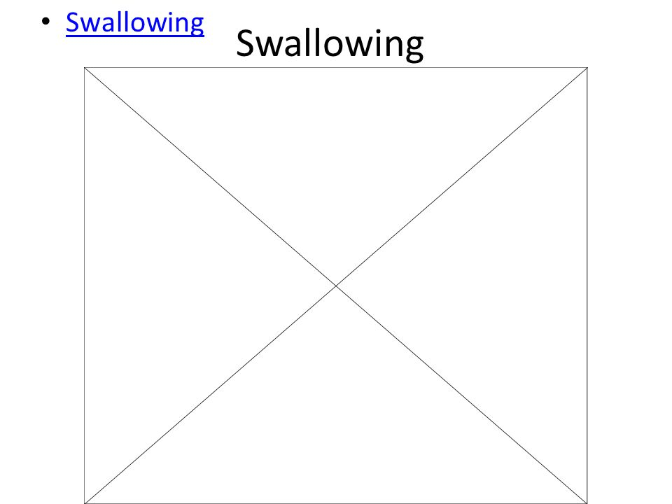 Swallowing Swallowing