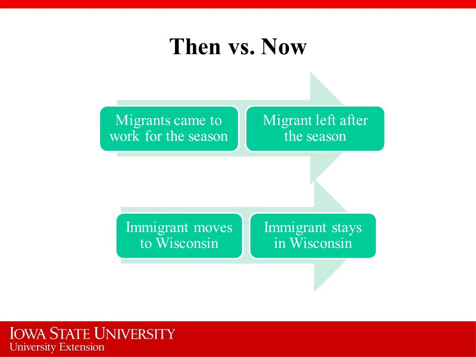 immigration then and now