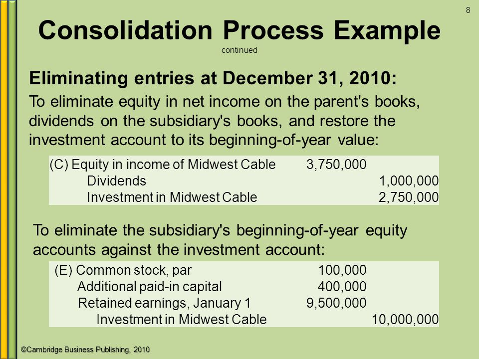 Consolidating subsidiary accounts examples