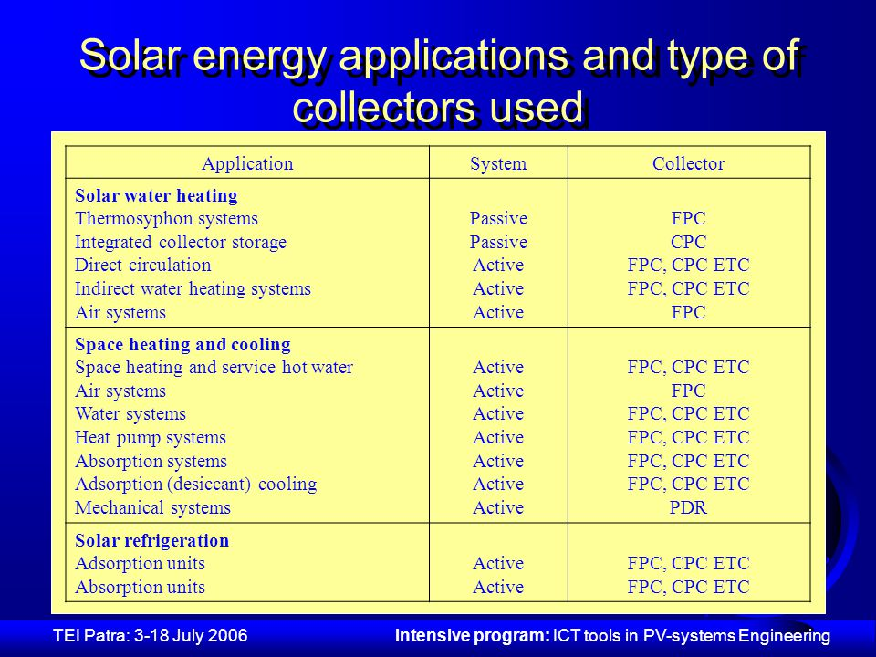 SOLAR COLLECTORS AND APPLICATIONS - ppt download
