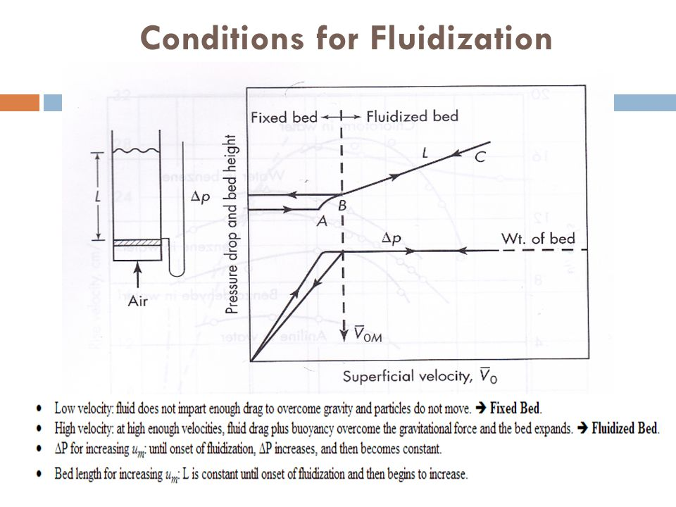 Conditions for Fluidization