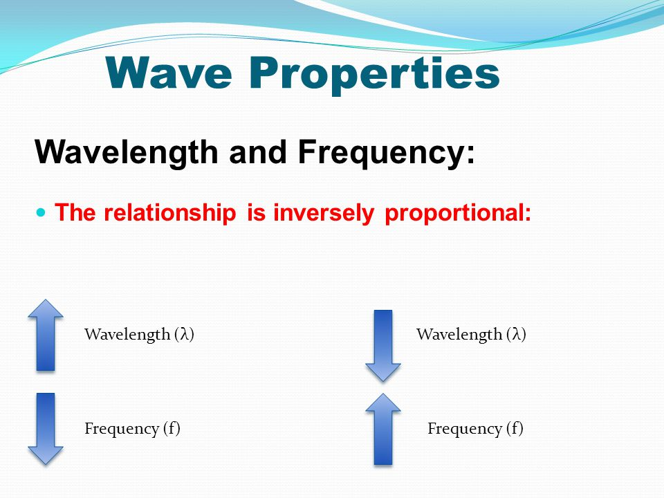 Wave Properties Wavelength and Frequency: