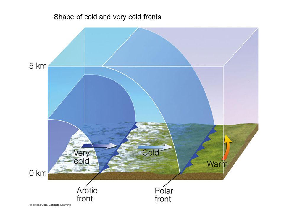 Cold Front Diagram Simple Diy Enthusiasts Wiring Diagrams
