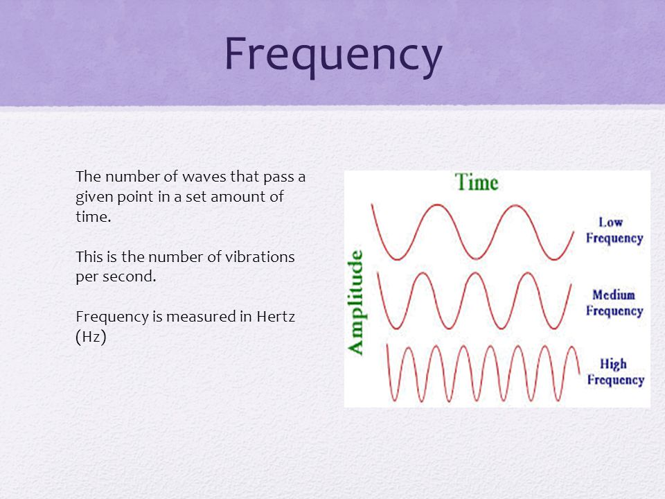 Frequency The number of waves that pass a given point in a set amount of time. This is the number of vibrations per second.