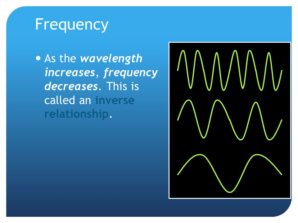 Frequency As the wavelength increases, frequency decreases.