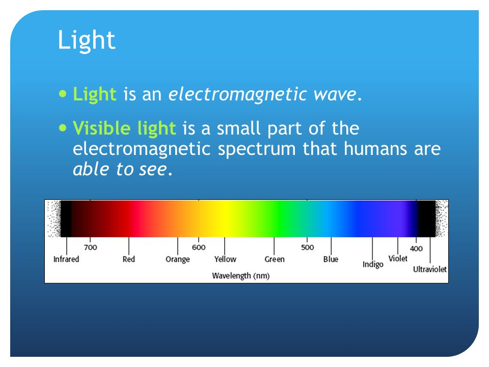 Light Light is an electromagnetic wave.
