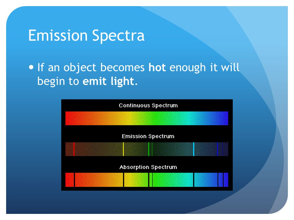 Emission Spectra If an object becomes hot enough it will begin to emit light.