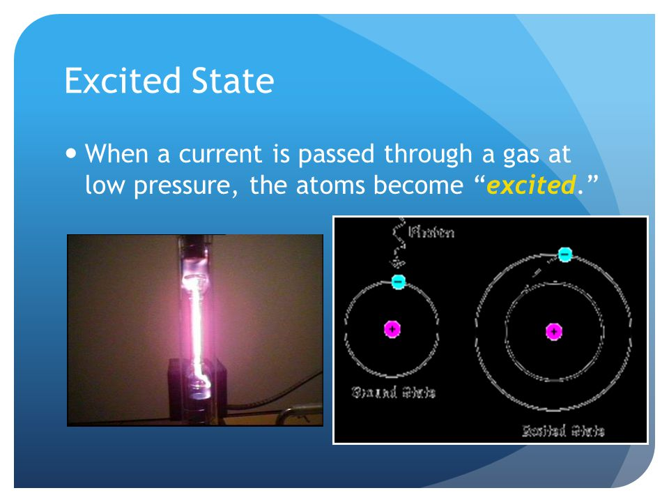 Excited State When a current is passed through a gas at low pressure, the atoms become excited.