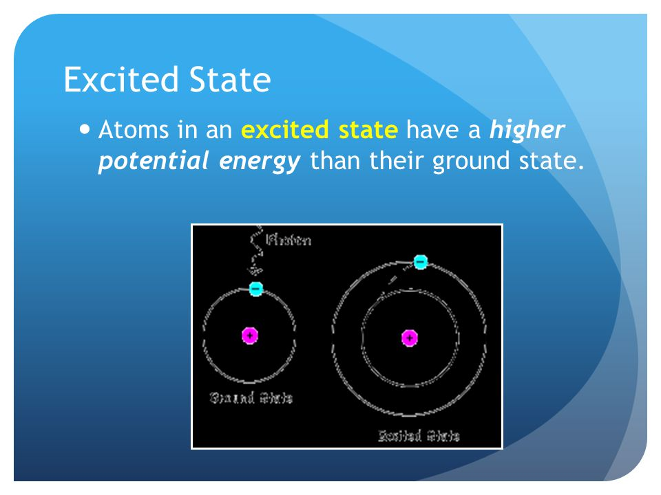 Excited State Atoms in an excited state have a higher potential energy than their ground state.