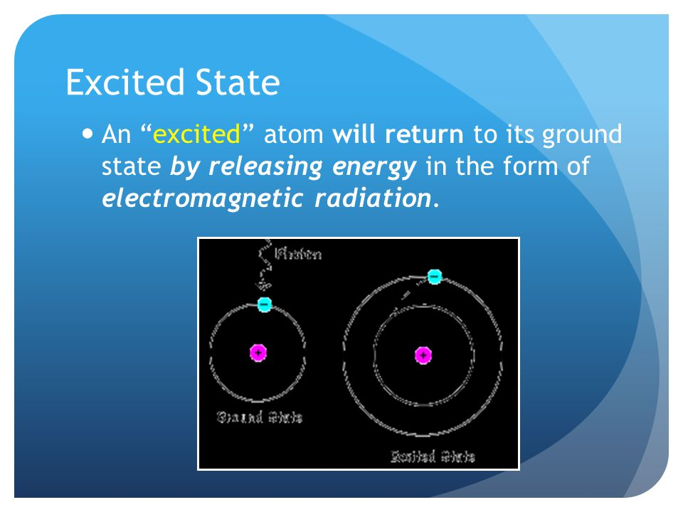 Excited State An excited atom will return to its ground state by releasing energy in the form of electromagnetic radiation.