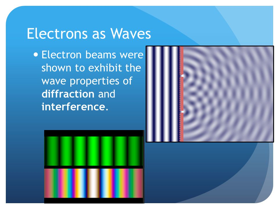 Electrons as Waves Electron beams were shown to exhibit the wave properties of diffraction and interference.