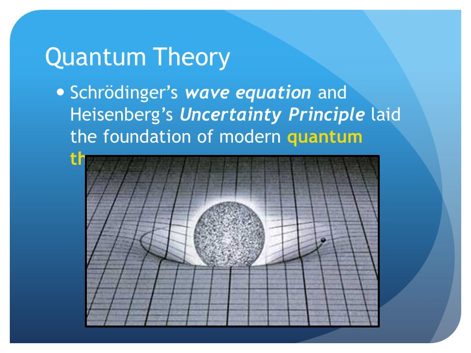 Quantum Theory Schrödinger's wave equation and Heisenberg's Uncertainty Principle laid the foundation of modern quantum theory.