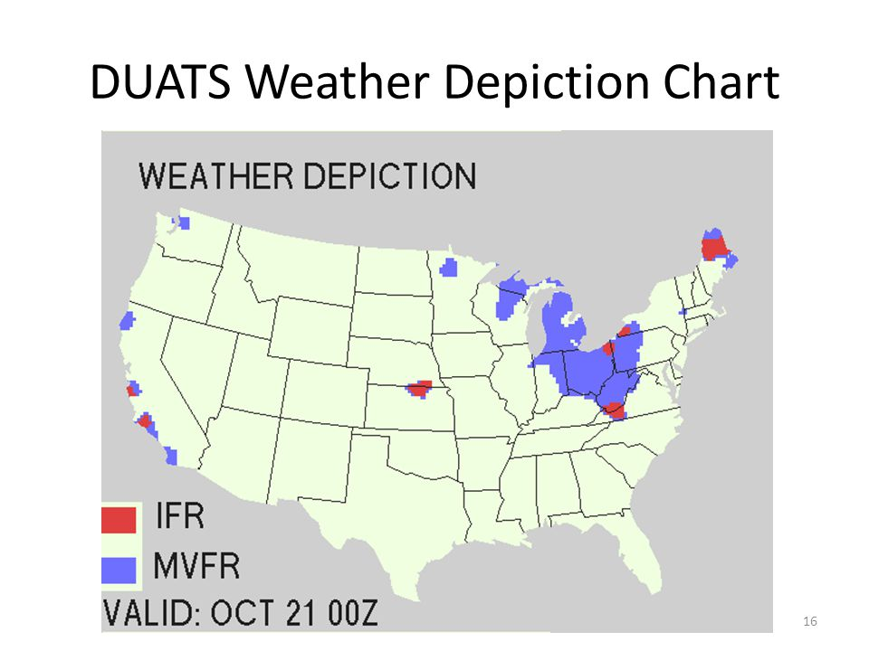 Weather Charts Ppt Video Online Download