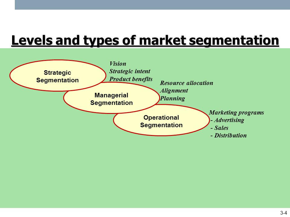marketing segmentation oxfam Market segmentation refers to the aggregating of prospective buyers into groups with common needs and who respond similarly to a marketing action.