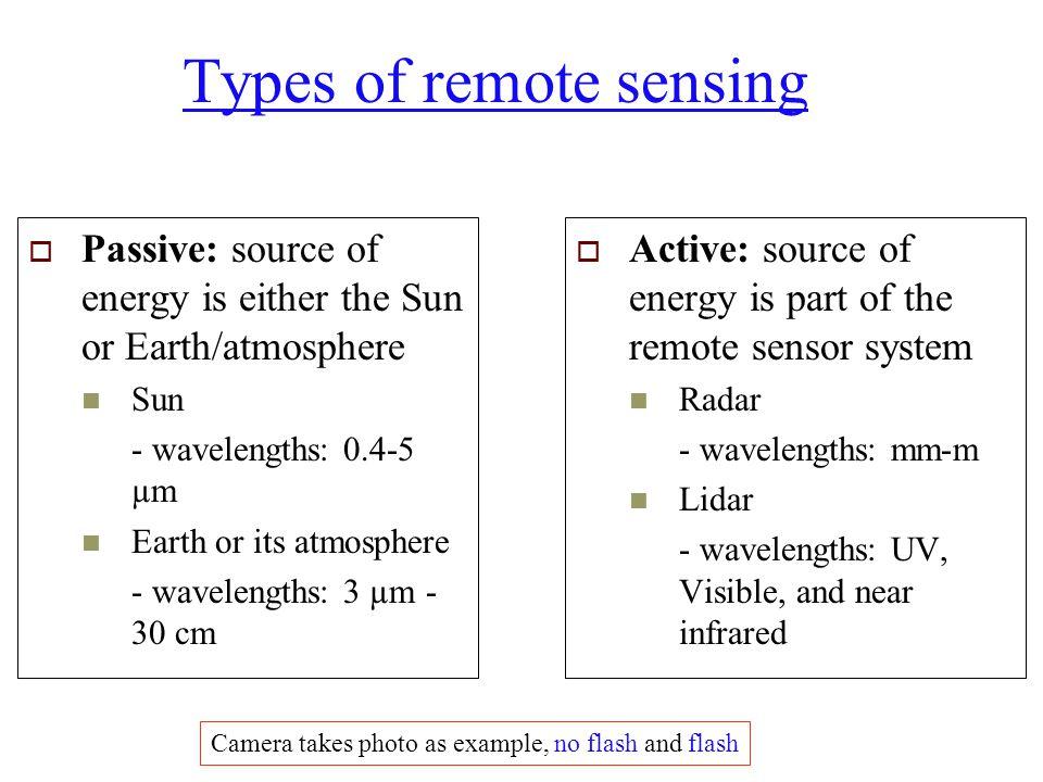Digital remote sensing ppt download.