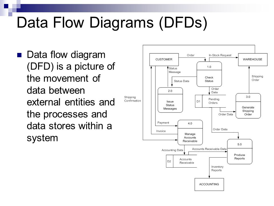 How To Data Flow Diagrams Dfds Ppt Video Online Download