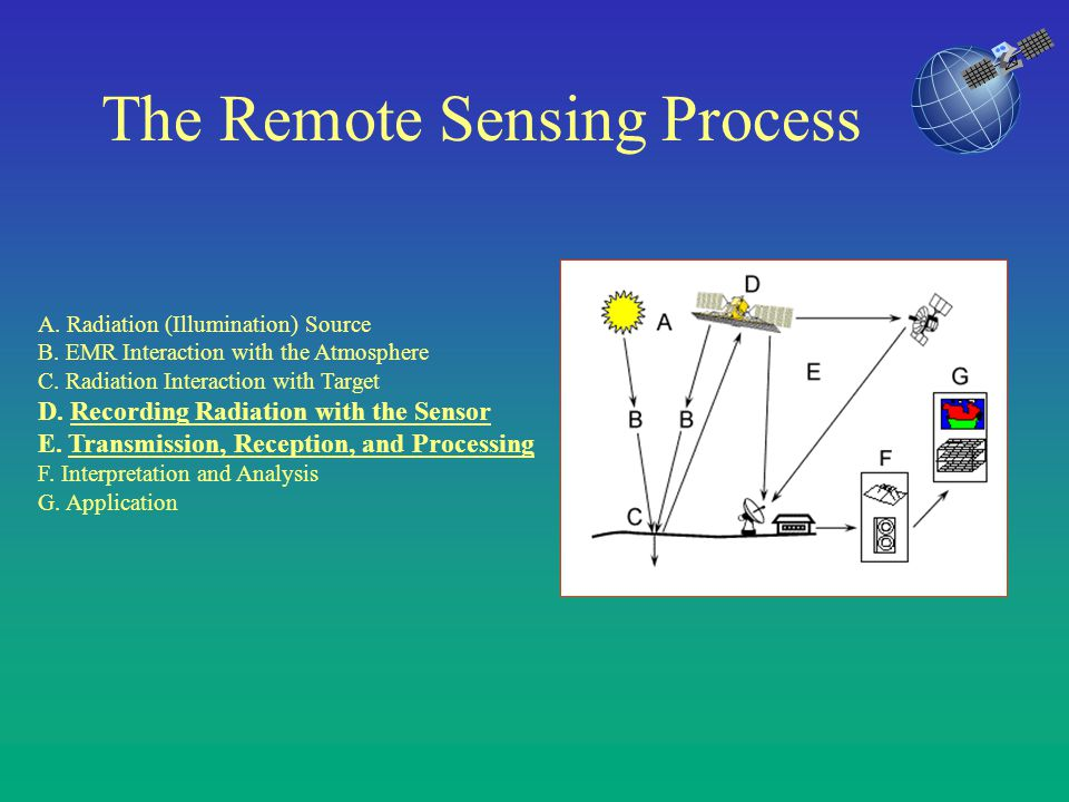 Ppt fundamentals of satellite remote sensing – chapter 1.