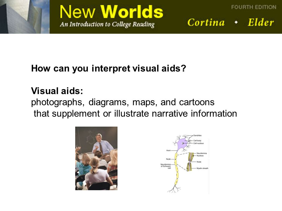 How can you interpret visual aids