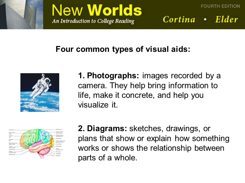 Four common types of visual aids: