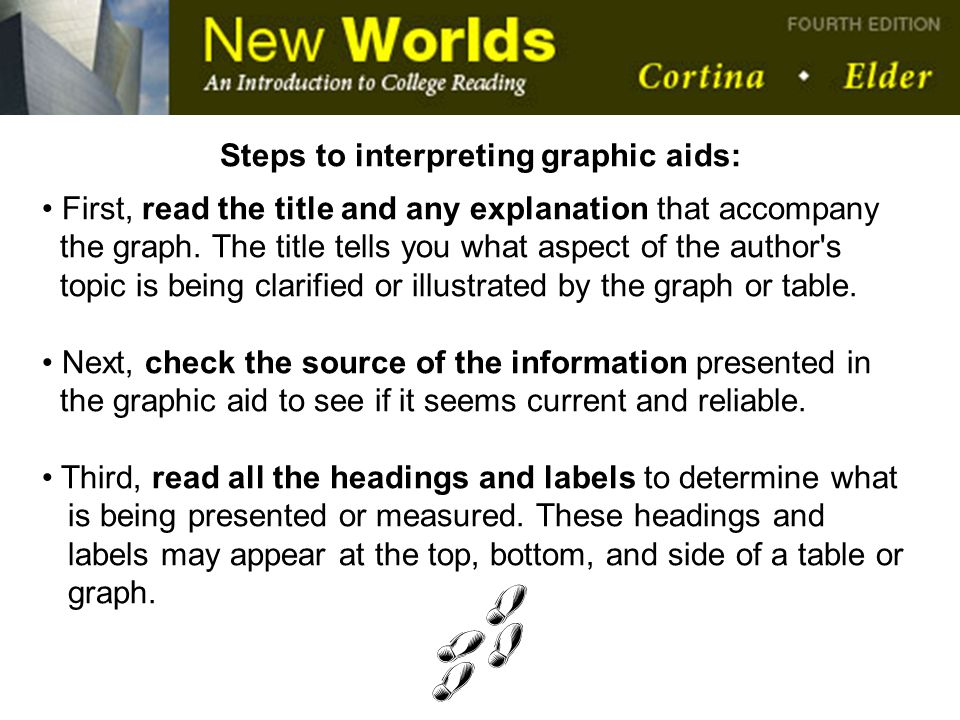Steps to interpreting graphic aids: