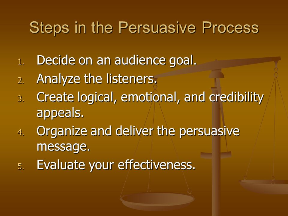 Steps in the Persuasive Process