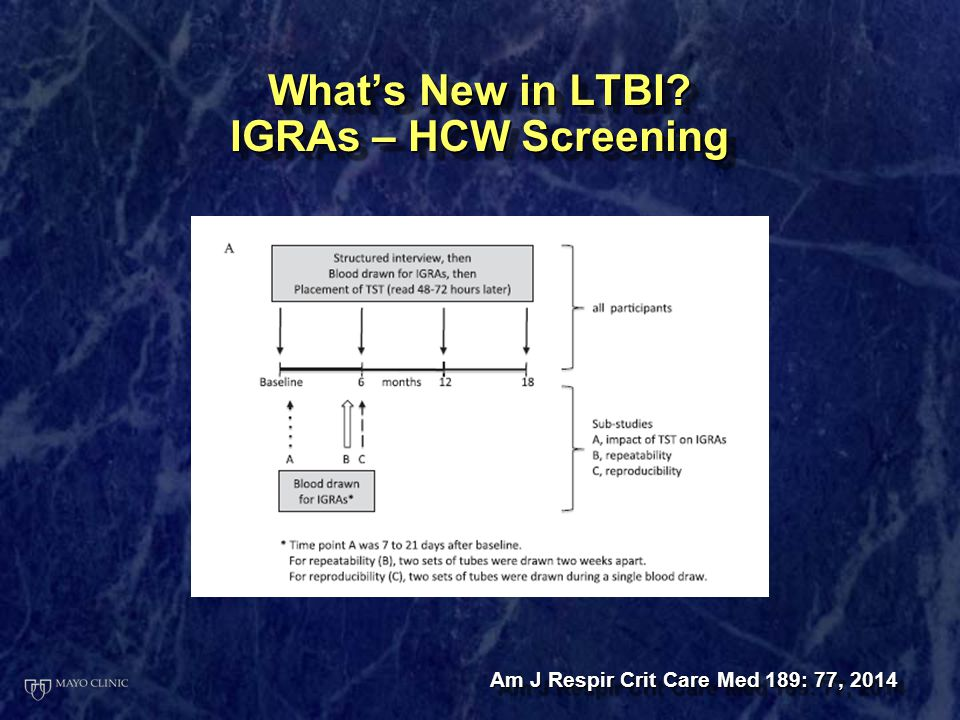 What's New in LTBI IGRAs – HCW Screening