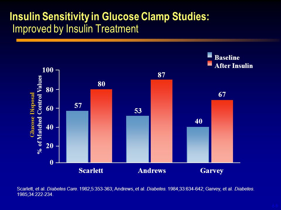Effects of Intensive Glucose Lowering in Type 2 Diabetes ...