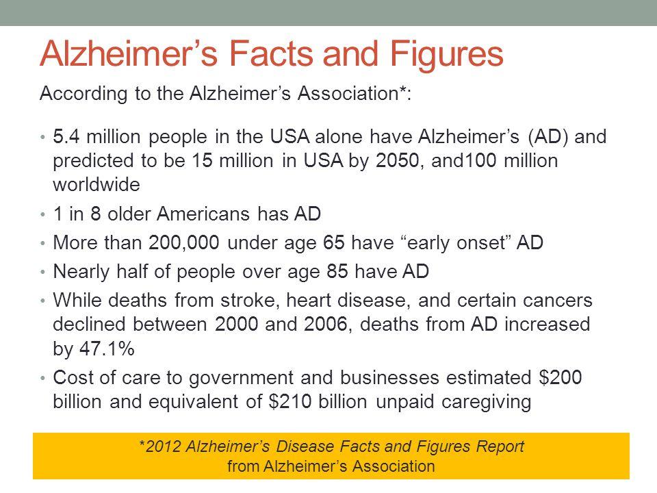 alzheimer s disease newport m d mary t
