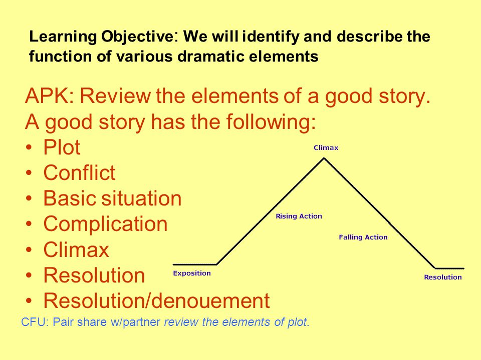 Elements Of Drama English II  - ppt video online download