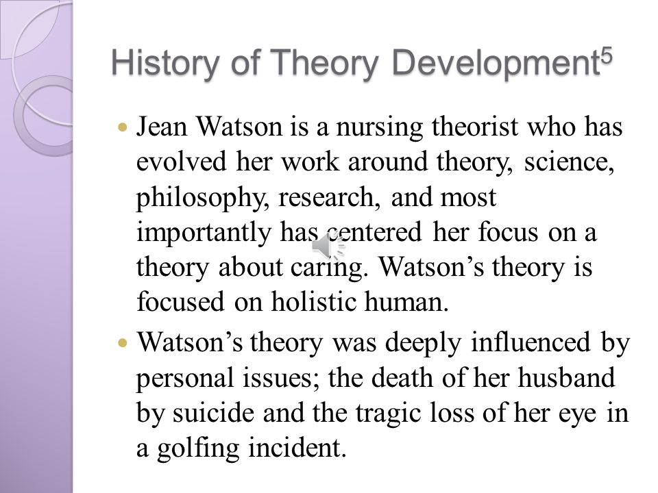 theory in caring Watson's caring in the digital world: a guide for caring when interacting, teaching, and learning in cyberspace oct 21, 2016 by kathleen sitzman phd rn cne anef and jean watson phd rn ahn-bc faan.