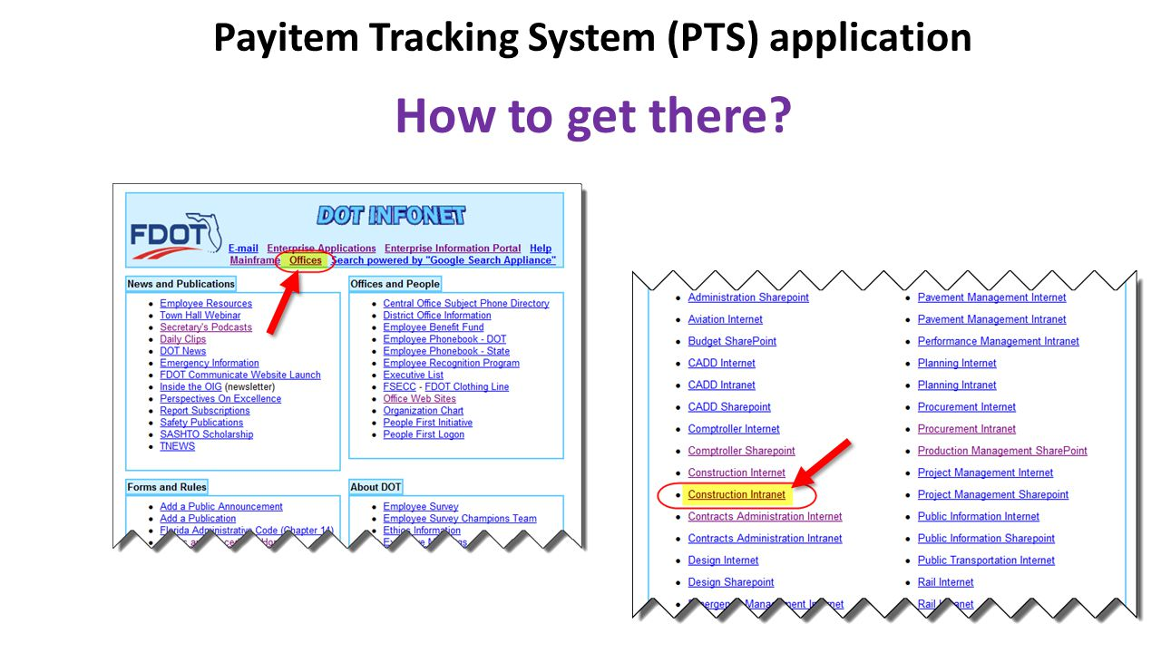 payitem tracking system pts ppt download