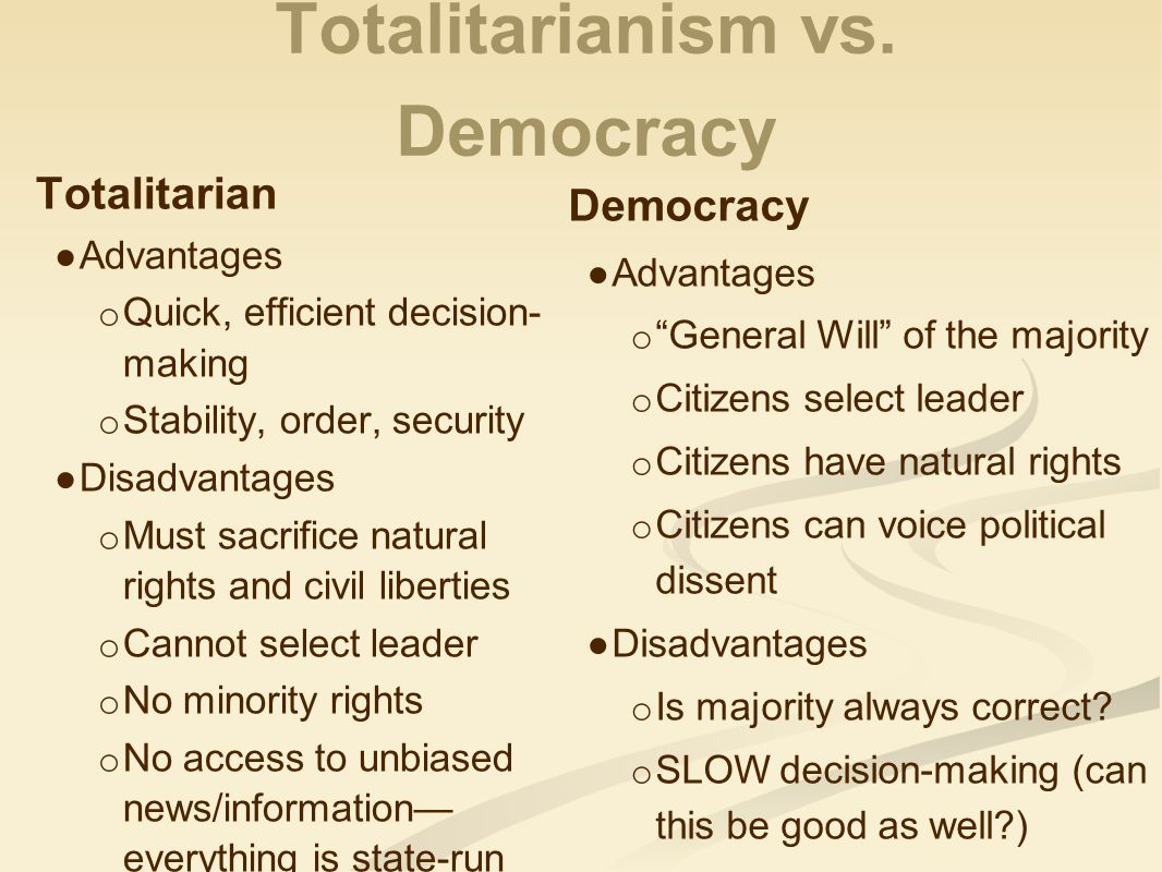 Totalitarianism vs. Democracy