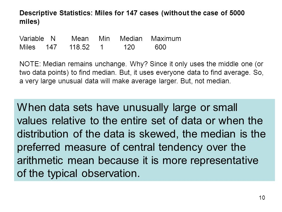 Descriptive Statistics: Miles for 147 cases (without the case of 5000 miles)