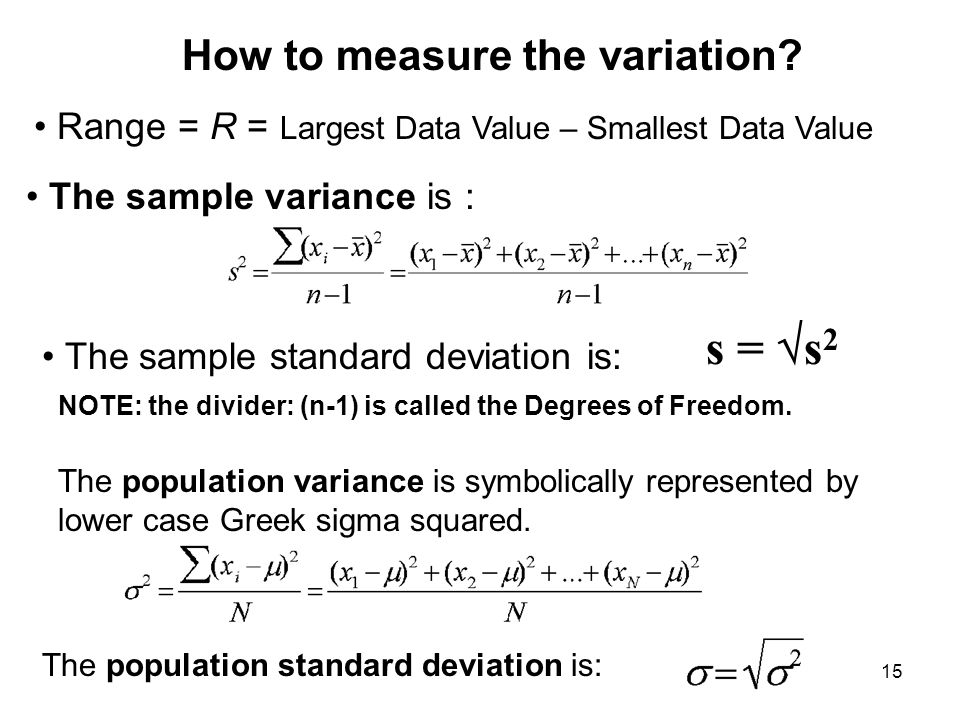 How to measure the variation