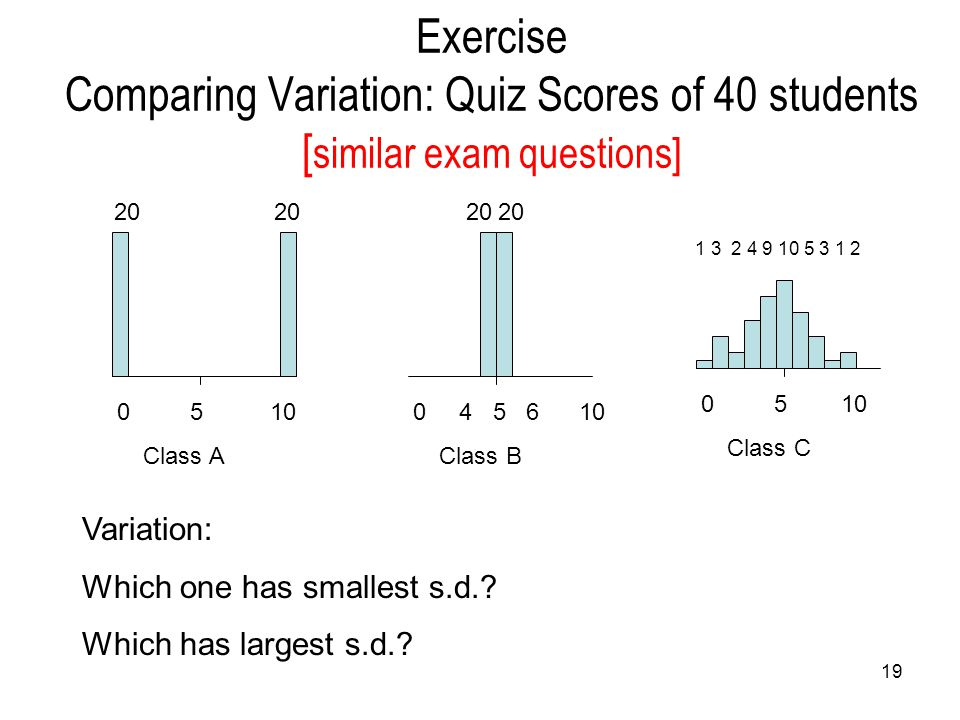 Exercise Comparing Variation: Quiz Scores of 40 students [similar exam questions]