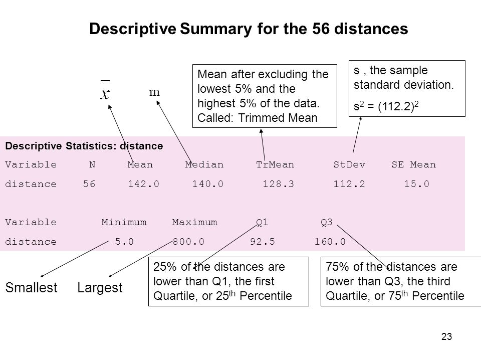 Descriptive Summary for the 56 distances