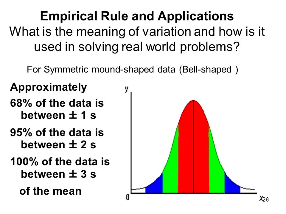 Empirical Rule and Applications What is the meaning of variation and how is it used in solving real world problems