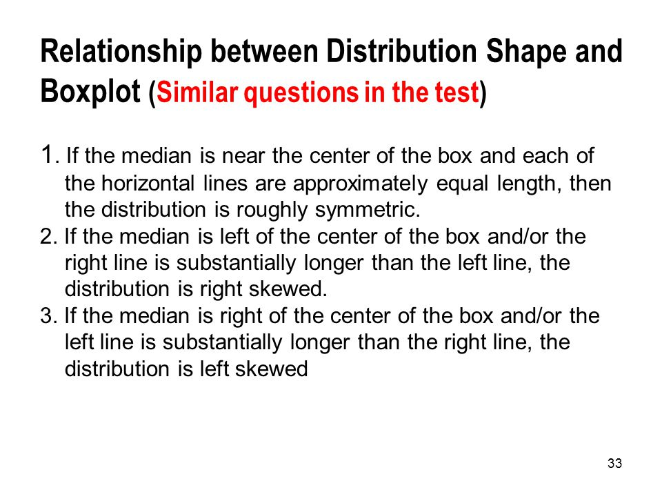 Relationship between Distribution Shape and Boxplot (Similar questions in the test)