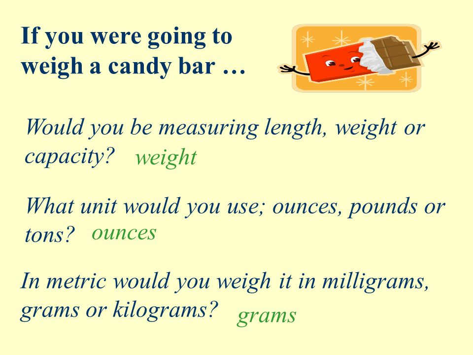 Weigh What???? Tons? Gallons? Pints? Miles? Inches? Pints? - ppt