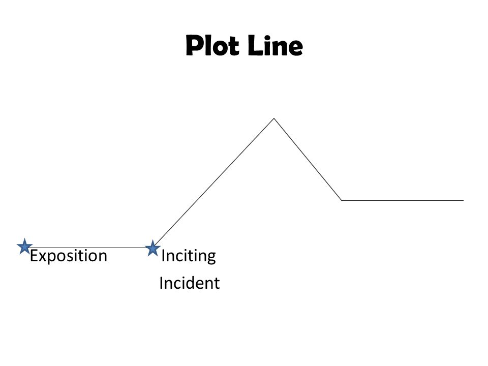Exposition Plot Diagram Inciting Incident Triangle Diy Enthusiasts