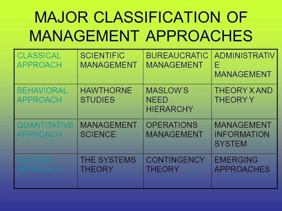 evolution of financial management ppt